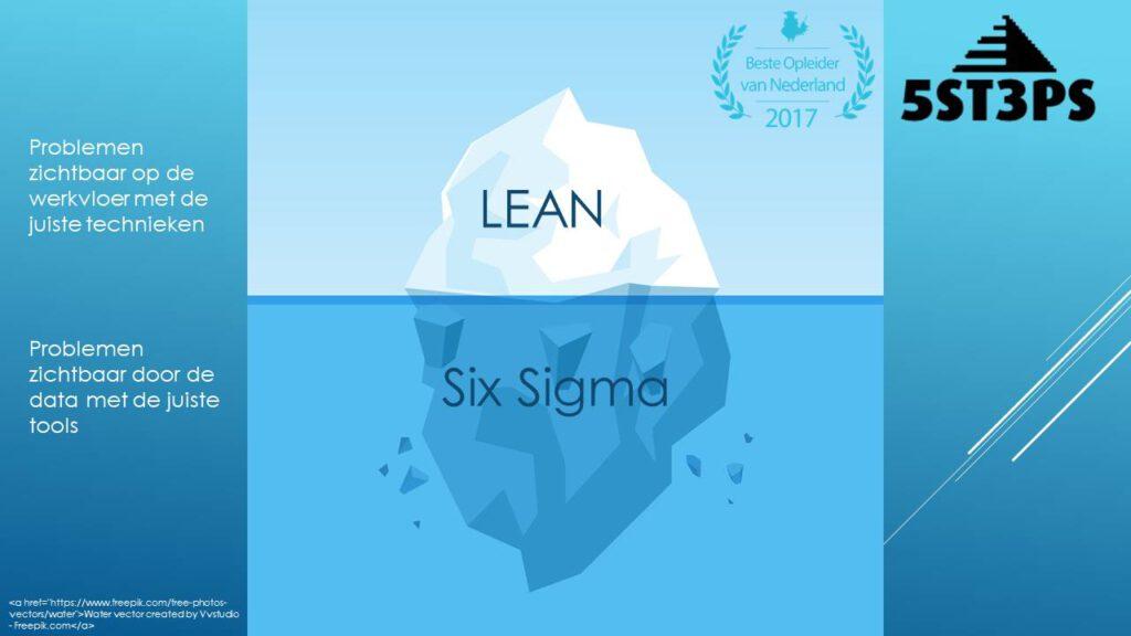 Lean of Six Sigma